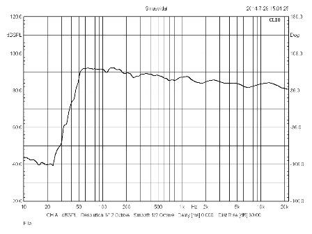 Courbe Enceinte Prodipe Pro 5 V3