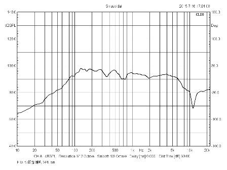 Courbe Woofer Prodipe Pro 5 V3