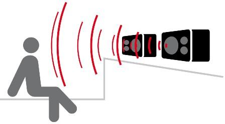 Prodipe Pro 6 Moniteur Actif - Moniteurs audio professionnels pour le studio, 100 watts dynamiques, bi-amplifiés